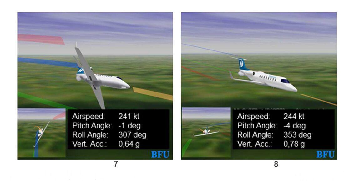 Über Portugal flog der Pilot eines deutschen Learjet 31A im Dezember 2018 eine Rolle, was laut Betriebshandbuch verboten ist.