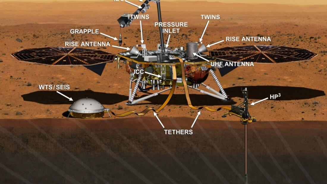 Sonde Zum Mars
