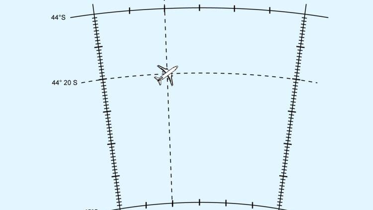 Atpl Theoriewissen Aufgefrischt Allgemeine Navigation Flug Revue
